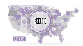 UNIT9 - Axe Matte Effect: Social Effort Scale