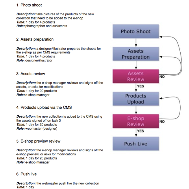 UNIT9 - Loro Piana Case Study