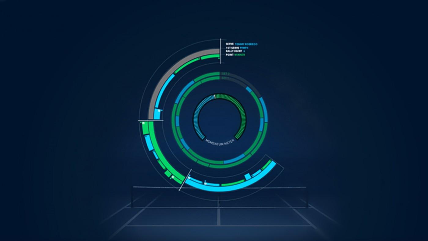 IBM: PointStream