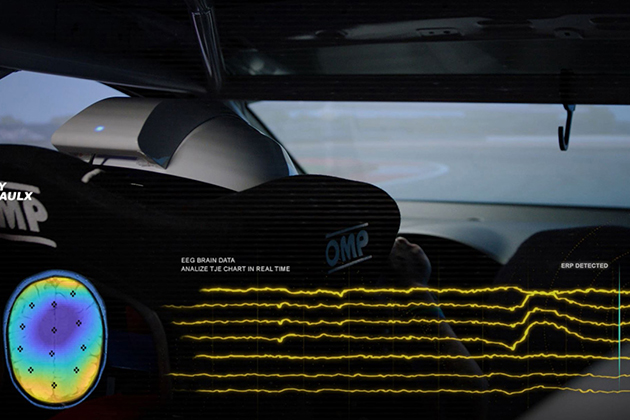 Ford Psychology of Performance
